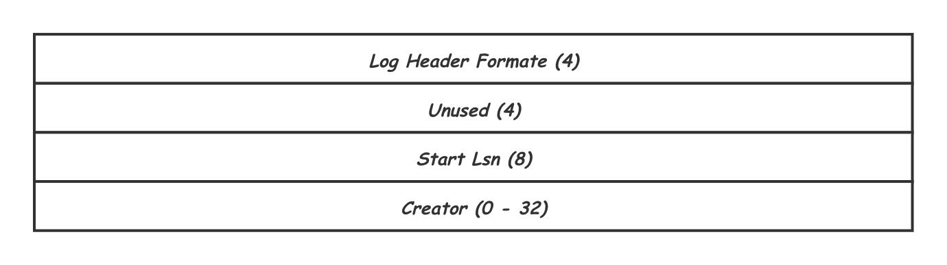 redo_file_header