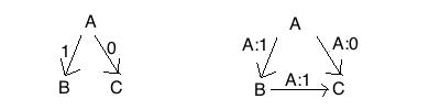 PBFT1